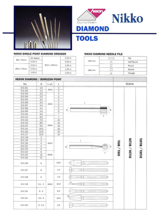 Nikko Diamond tools catalogue