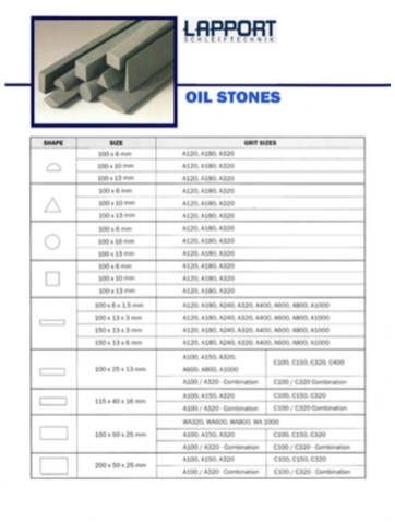 lapport oil stone catalogue