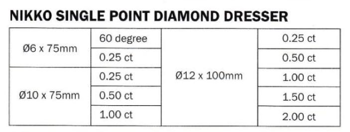 diamond-dresser