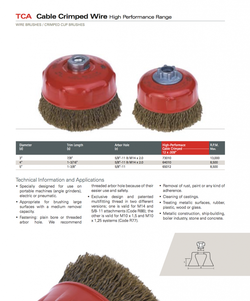 Cable Crimped Wire Cup Brush Image