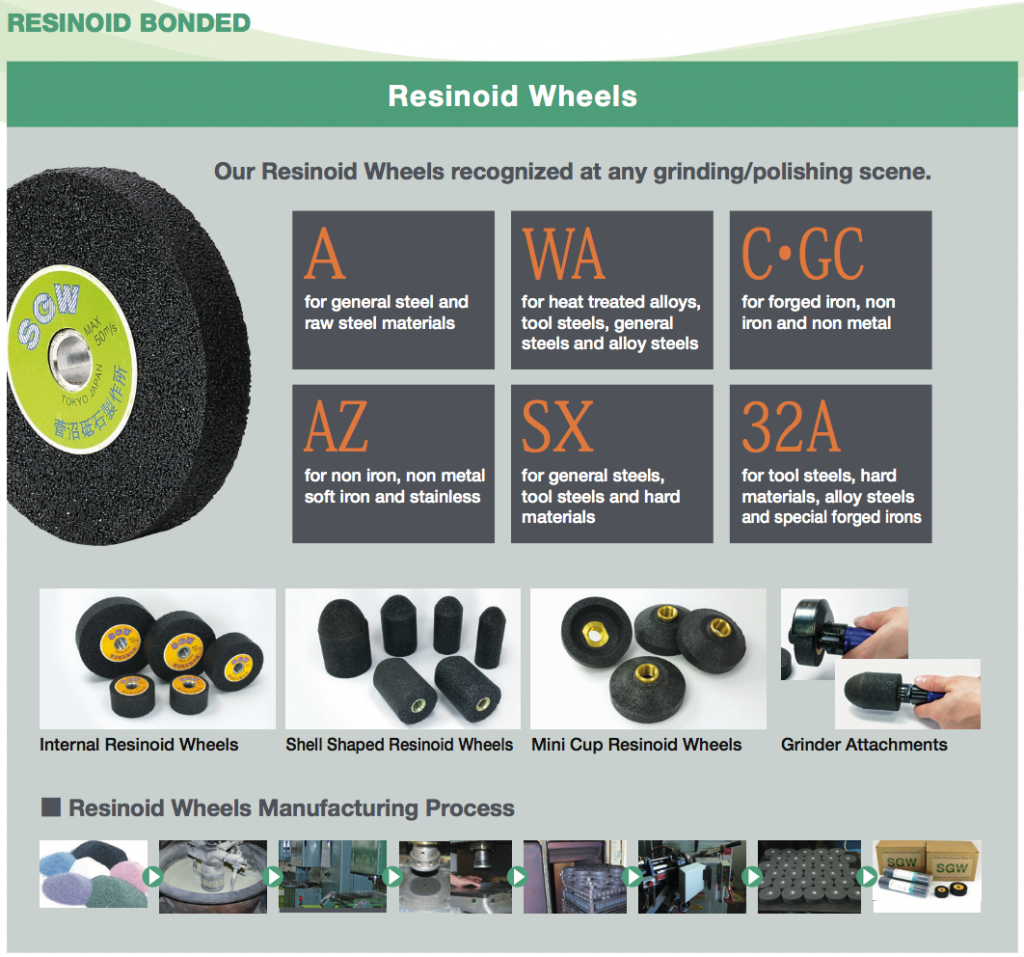 Resinoid Grinding Wheel Information